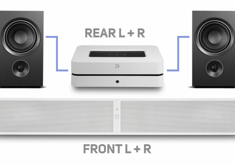 POWERNODE in Home Theater Option 2